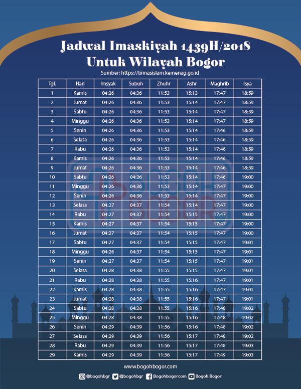 jadwal imsak wilayah bogor 2018 contoh - Zona sambut ramadhan 1940 H - 2019