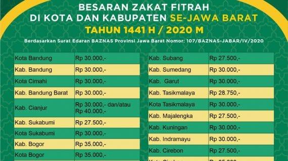 Besaran Zakat Fitrah di Kota dan Kabupaten Jawa Barat Tahun 1441 H / 2020 M